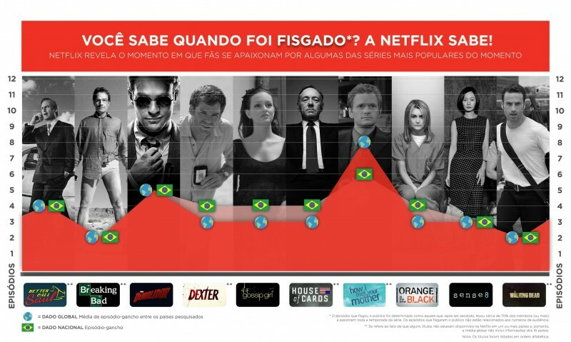 Netflix_Brazil_FINAL_baixa resolu