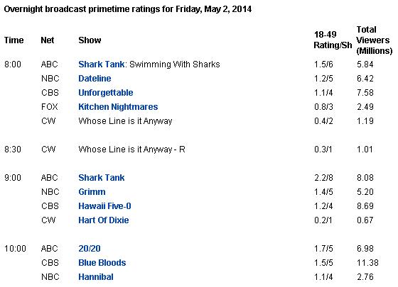 audiencia-02-05-2014