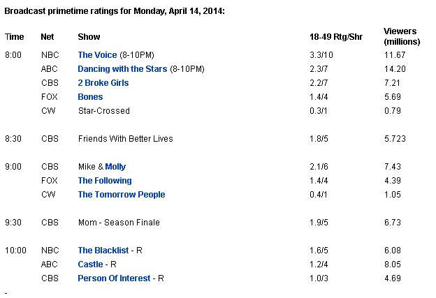 audiencia-14-04-2014