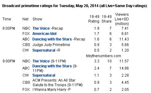audiencia-20-05-2014