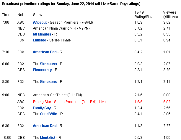audiencia-22-06-2014