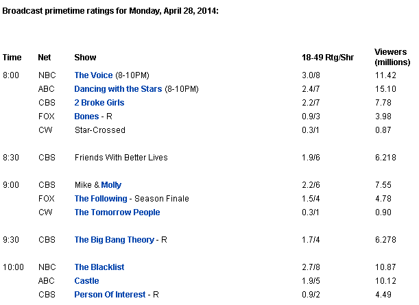 audiencia-28-04-2014