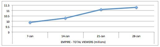 empireviewers1