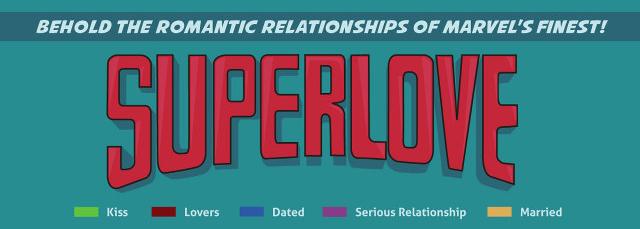 superlove-chart-topo